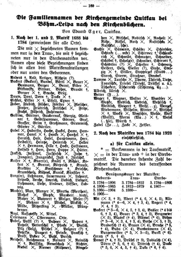 Die Familiennamen der Kirchengemeinde Quitkau bei Böhm - 1