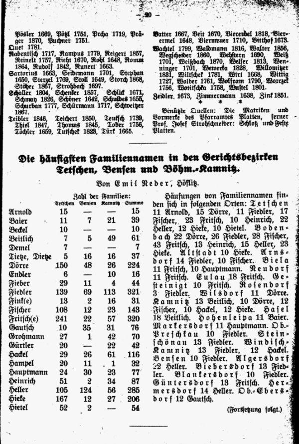 Die häufigsten Familiennamen in den Gerichtsbezirken Tetschen, Bansen und Böhm.-Kamnitz. Von Emil Neder, Höflitz