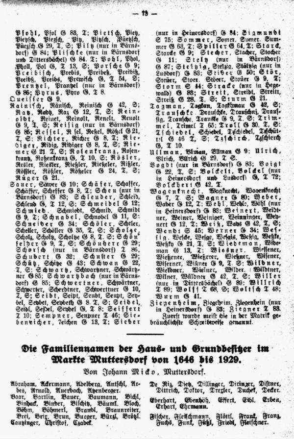 Die Familiennamen der Haus- und Grundbesitzer im Markte Muttersdorf von 1646 bis 1929