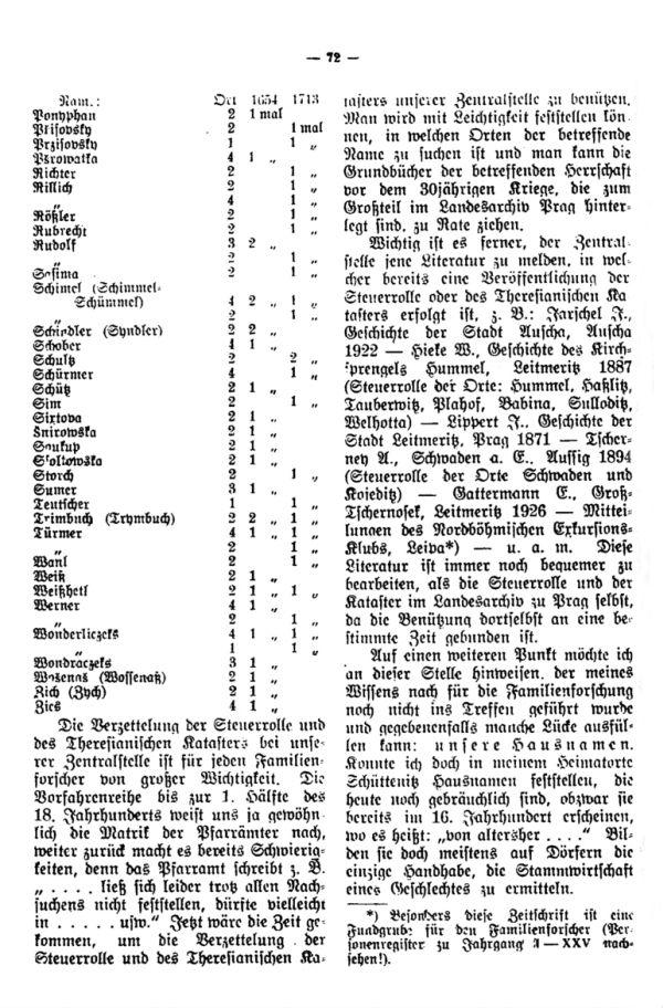 Ein Vorschlag zur Verzettelung der Steuerrolle vom Jahre 1654 und des Theresianischen Katasters vom Jahre 1713 - 3