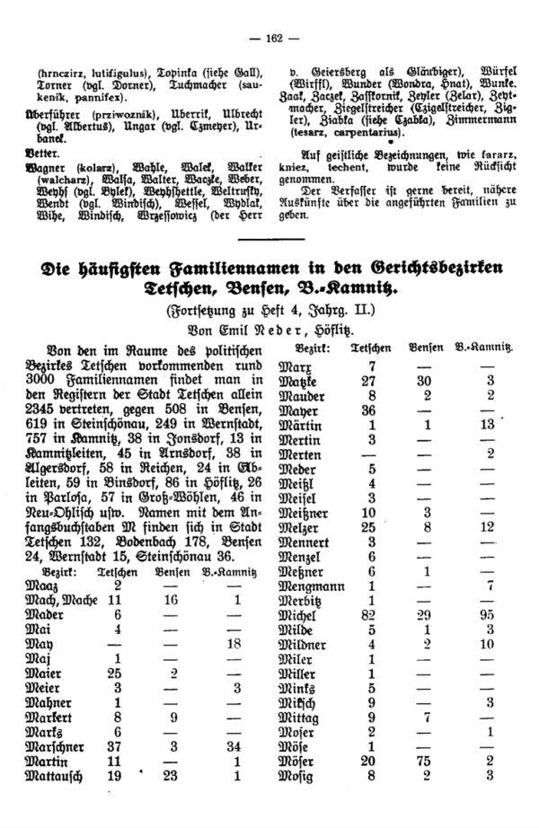 Die häufigsten Familiennamen in den Gerichtsbezirken Tetschen, Bensen, Böhm.-Kamnitz