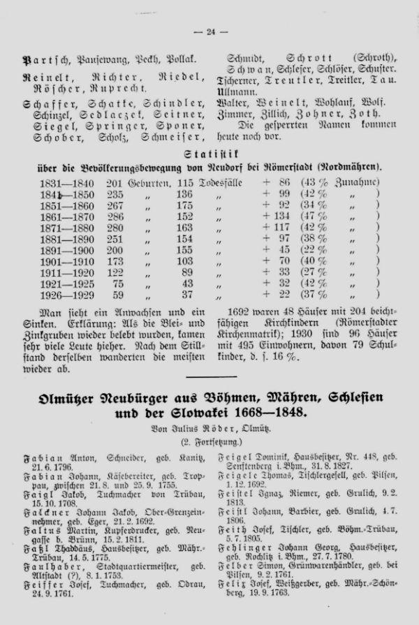 Olmützer Neubürger aus Böhmen, Mähren, Schlesien und der Slowakei 1688-1848 - 1